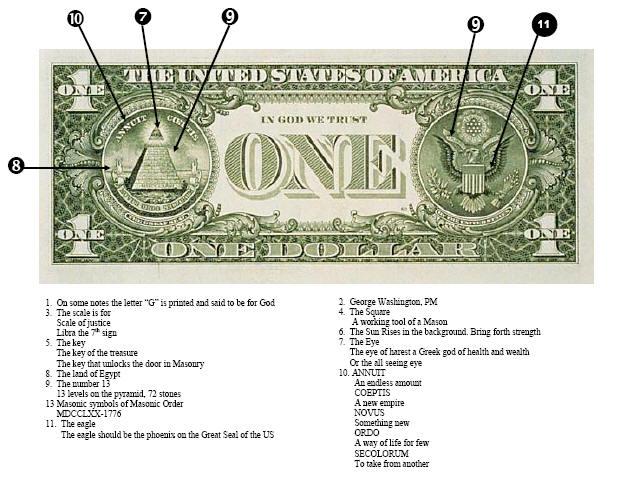 Masonic_Symbols_On_Dollar_Bill_for_Pinterest1