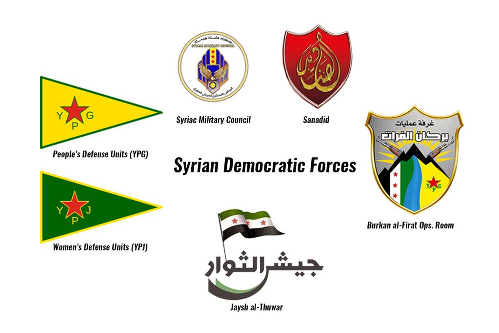 Sirijske demokratske snage