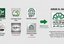 FSA-Ahrar-700