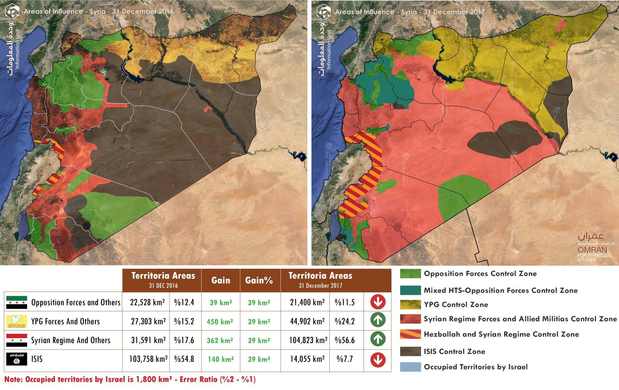 mapa sirije Rat u Siriji u 2017. godini u samo jednoj slici – Put vjernika mapa sirije